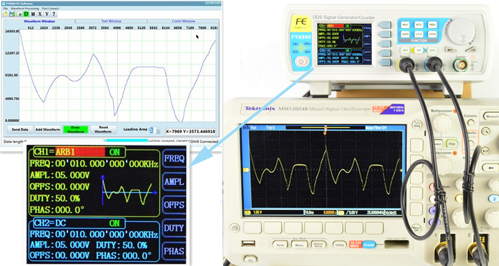 FY6800 2-Channel DDS Arbitrary Waveform Signal Generator 14bits 250MSa/s Sine Square Pulse Frequency Meter VCO Modulation 31