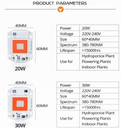 20w 30w 50w waterproof led chip with lens reflector full spectrum grow light for plants ac 110v 220v [ 1000 x 1000 Pixel ]