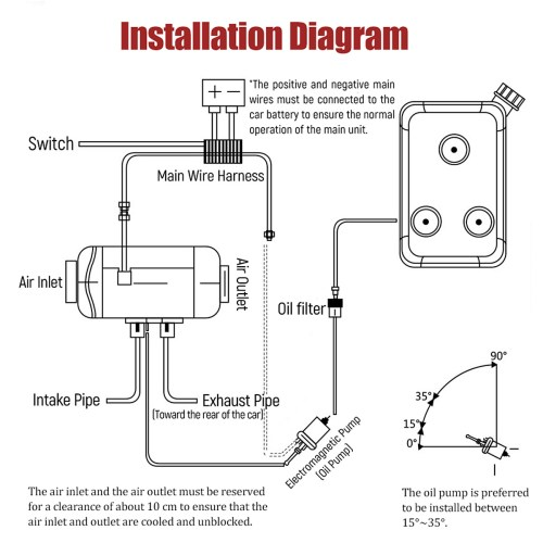small resolution of 12v fuel heater wiring diagram library wiring diagram3kw 12v air diesel fuel heater planar set warm
