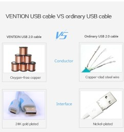 vention vas a04 micro usb2 0 cable data sync charger cable black ice [ 950 x 859 Pixel ]