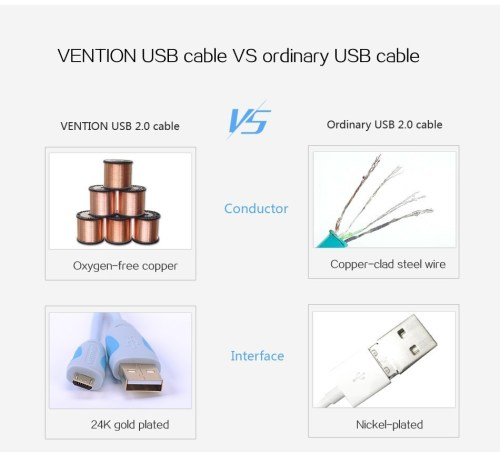 small resolution of vention vas a04 micro usb2 0 cable data sync charger cable black ice