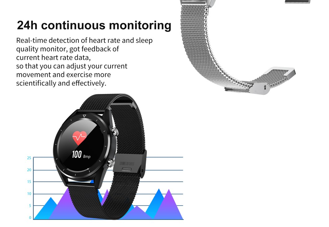 DT NO.1 DT28 1.54 Big Display Smart Watch ECG Monitor HR Blood Pressure Mobile Payment Watch 37