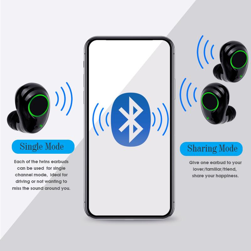 1761f19237d [True Wireless] HIFI Stereo Bluetooth 5.0 Earphone IPX5 Waterproof Touch  Handsfree With Charging Box
