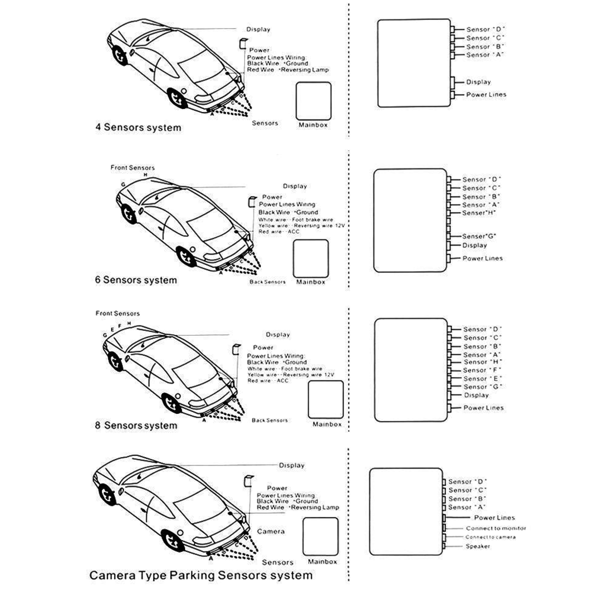 Car Parking Sensor LCD Screen Display Rear Reverse Backup
