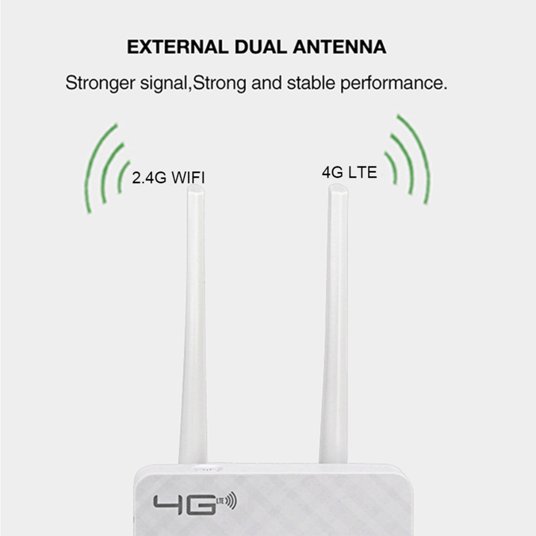 2.4G 4G LTE Wifi Router CPE Router Support for 20 Users with SIM Card Slot Wirelss Wired Router 28