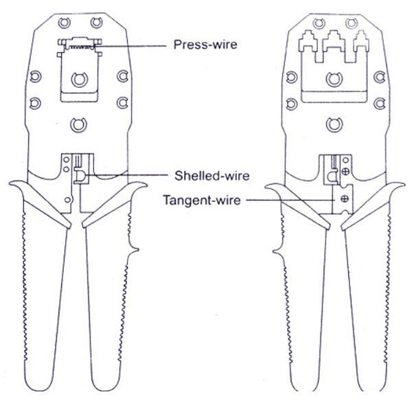 RJ45 RJ11 RJ12 Network Crimper Stripper Pliers Tools and