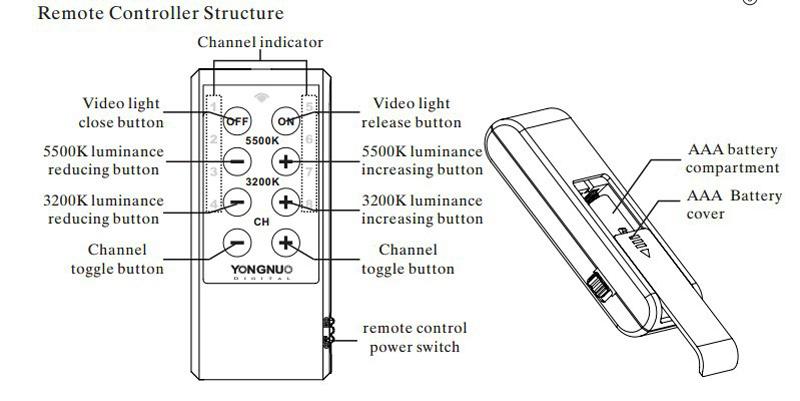 Yongnuo YN300 III 5500K CRI95+ Pro LED Video Light For