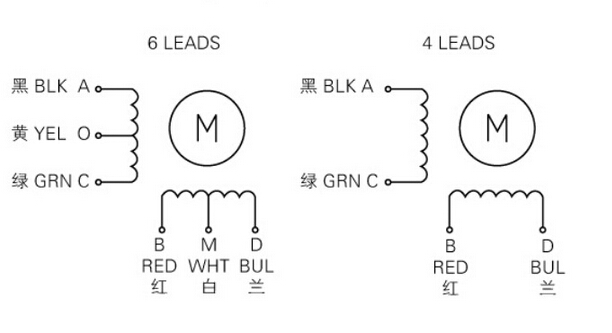 cnc router wiring diagram taotao 50cc atv jkm nema11 1 8 28 hybrid stepper motor two phase 4 wires 32mm for