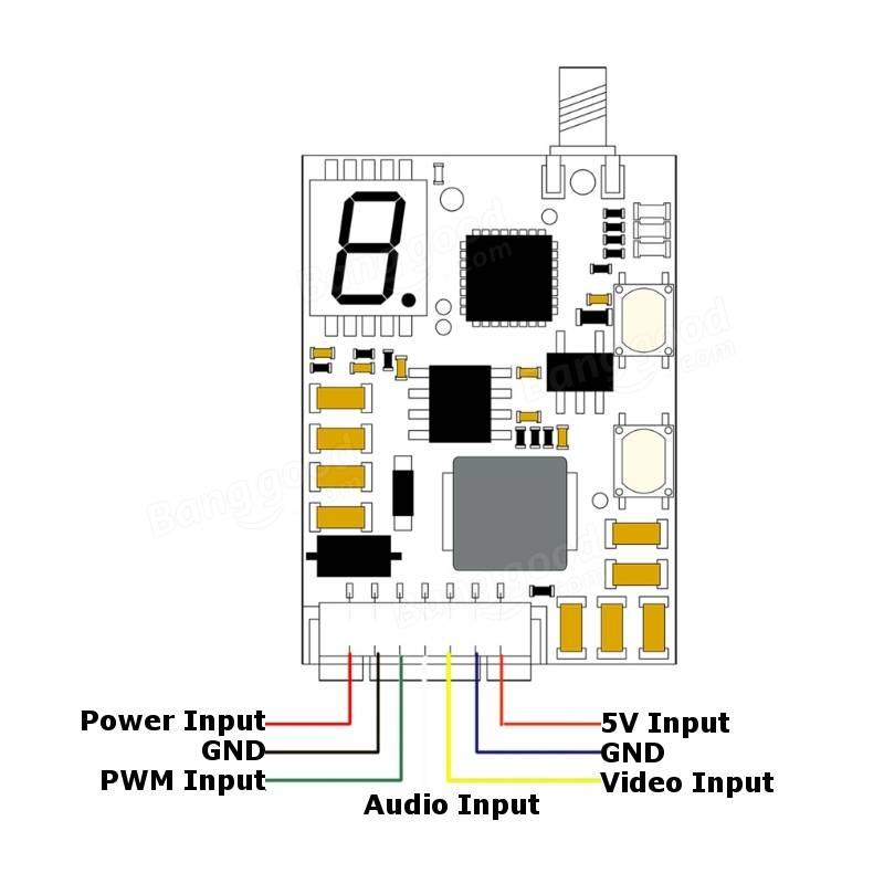 EWRF e708TM3 5.8G 48CH 25mW/200mW/600mW Switchable FPV