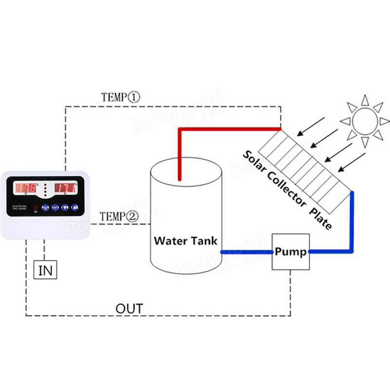 GeekTeches TMC-D6000 Single-circuit Dual-circuit LED