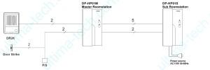 COMMAX 1 to 2 Audio Inter 1 Audio Doorbell 2 Audio
