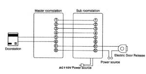 COMMAX 1 to 2 Audio Inter with Doorbell DPLA01DR201D