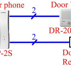 Cat5 Cctv Wiring Diagram Iphone Earbuds Commax 1-to-1 Audio Interphone Kit Dp2s/dr201d | Ebay