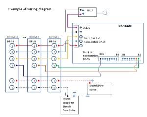 COMMAX 16Apartment Building Audio Inter KIT DR16AM x1