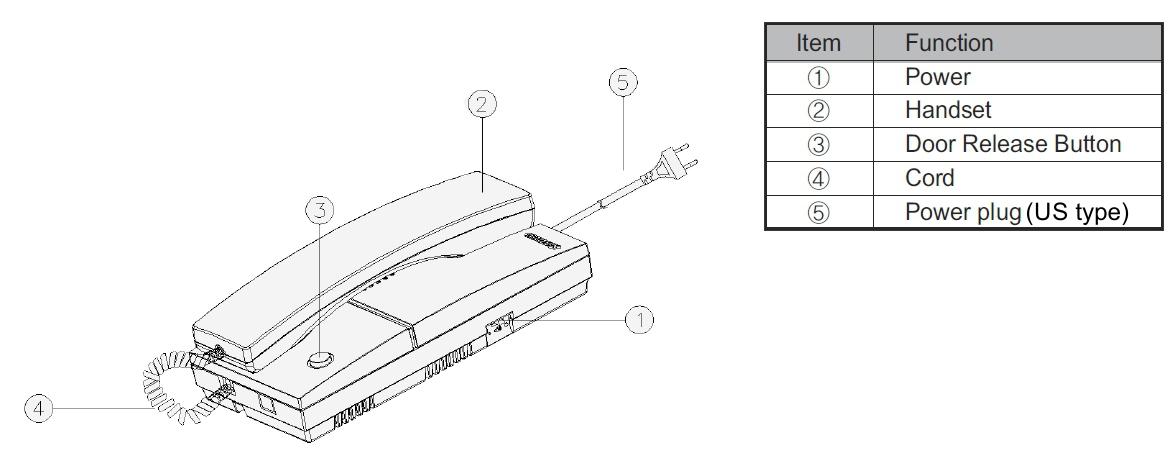 Commax Wireless Door Intercom Kit of Doorphone & Doorbell