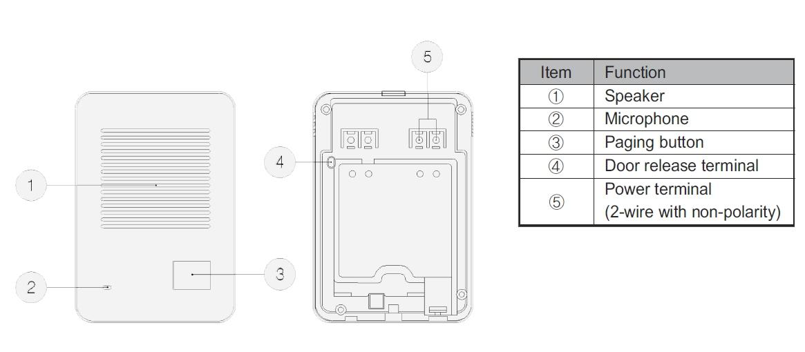 wiring a doorbell uk