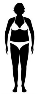 Find the Right Lingerie for Your Body Type