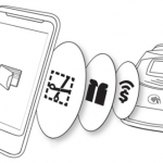 Internationally Compatible NFC from Samsung, NXP, and