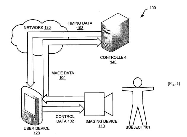 sony-selfie-patent