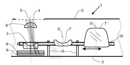 New Zeiss patent shows the way to new optical zoom with