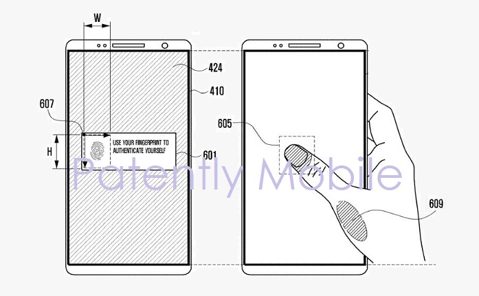 Yet another patent from Samsung indicates a new multi