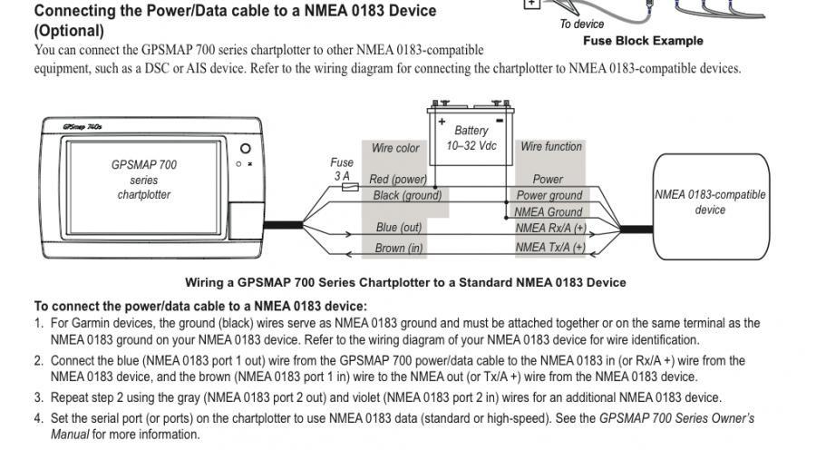 garmin nmea 2000 wiring diagram - wiring solutions