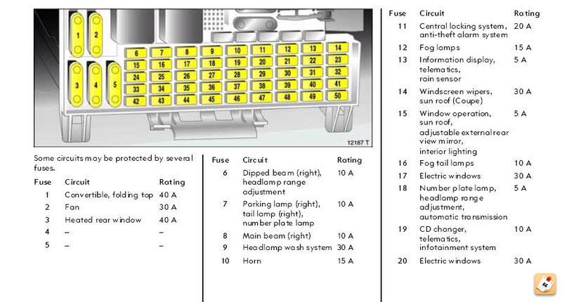 Central locking fuse location astra spark plug