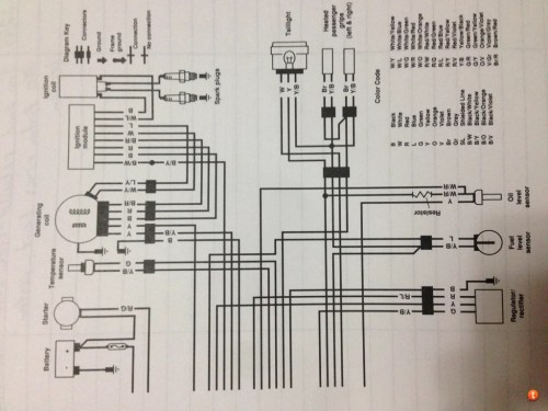 small resolution of 3etebaty diagrams 1143801 rotax engine wiring diagram 1986 1995 rotax yamaha wiring schematic