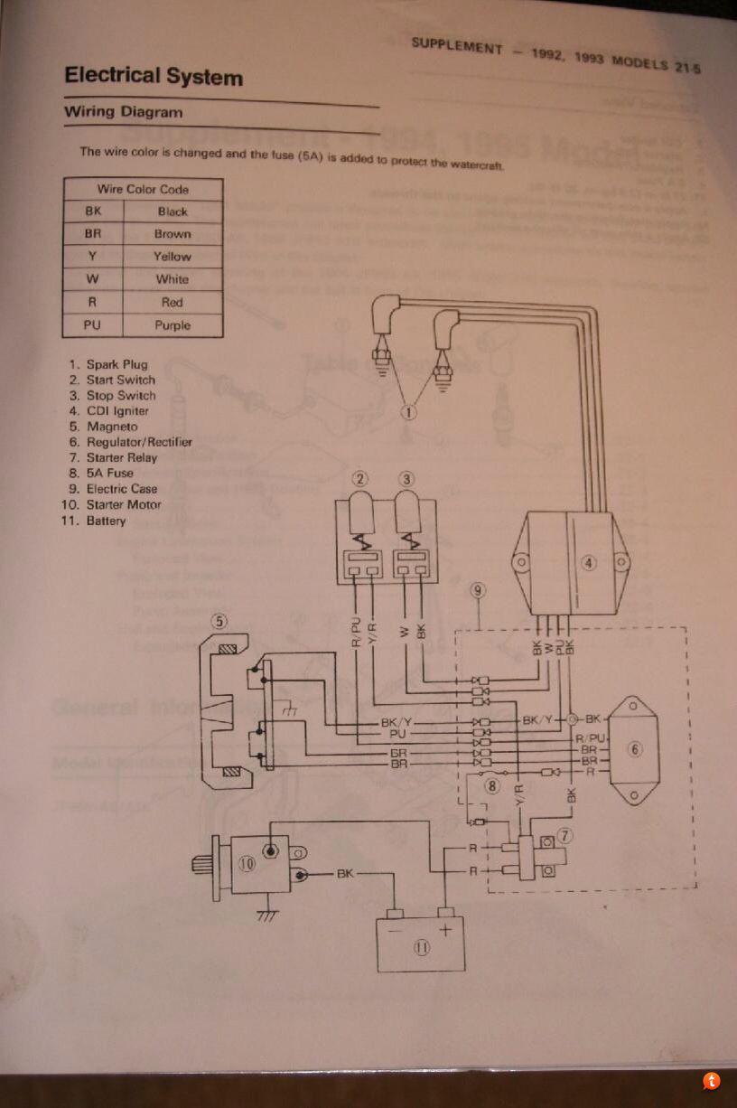 Kawasaki Jet Ski Wiring Diagram Wiring Diagram Gp