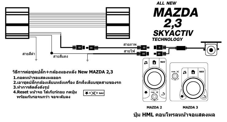 กล้องตรงรุ่น MAZDA 2 และ 3 SkyActiv #6203616