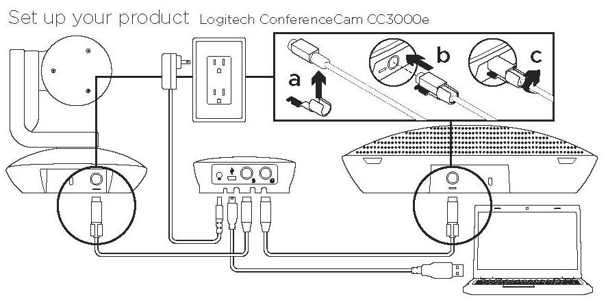 Logitech Web Conference Group #6249262
