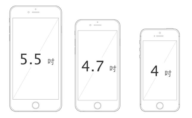 iphone 5尺寸規格 - iphone 5尺寸規格  - 快熱資訊 - 走進時代