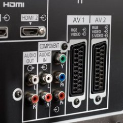 Hdmi To Rca Wiring Diagram Arch Bridge What Do The Colors Mean On Cables Techwalla Com Socket Of Audio Video And Connectors