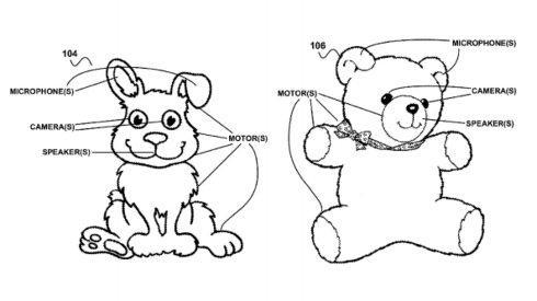 Google registra patente para unos extraños juguetes