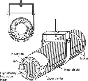 Aluminum Pipe: Aluminum Pipe Jacket