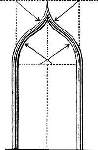 Ogee arch  Article about ogee arch by The Free Dictionary