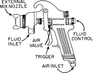 Electrostatic Painting Wiki