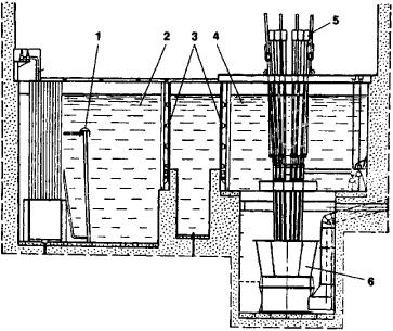 bn-350 control rods boron