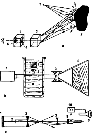 Gas Laser Diagram, Gas, Free Engine Image For User Manual
