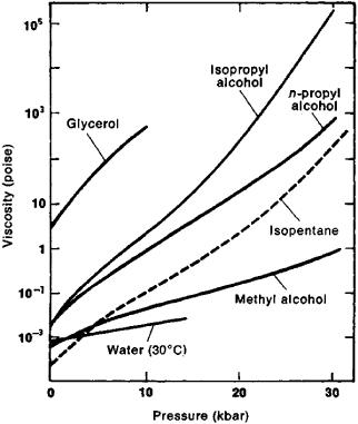 0 viscosity liquid metal
