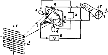 X Ray Circuit Diagram X-ray Ghost Wiring Diagram ~ Odicis