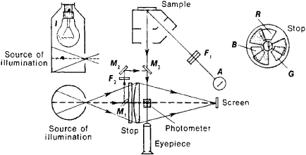 Visible Spectrum Diagram Optics Diagram Wiring Diagram