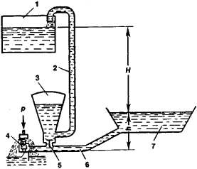 hydraulic ram diagram ups electrical wiring pump article about by the free dictionary