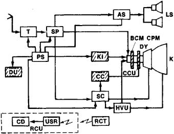 Arduino Ir Receiver Schematic, Arduino, Free Engine Image