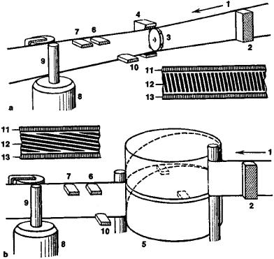 Tape Machine Diagram