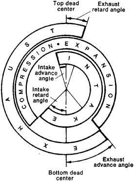 Polar 2 Stroke Engine Diagram. Engine. Auto Parts Catalog