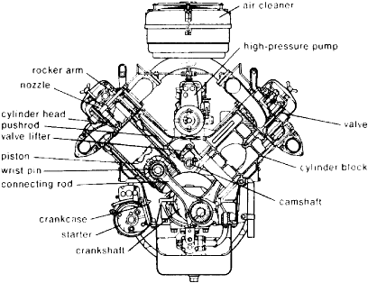 Car Gas Engine Cross Section, Car, Free Engine Image For