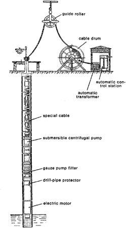 2 Wire Submersible Well Pump Wiring Diagram. 2. Wiring Diagram