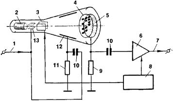 Diagram Of Cathode Ray Tube Diagram Of Incandescent Lamp