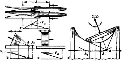 Mechanical Cvt Transmission, Mechanical, Free Engine Image